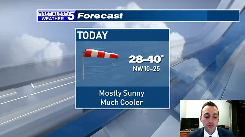 Mainly Sunny, Blustery & Colder Today