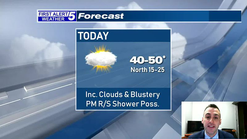 Increasing Clouds & Blustery Today, Periods of Rain & Snow Tonight