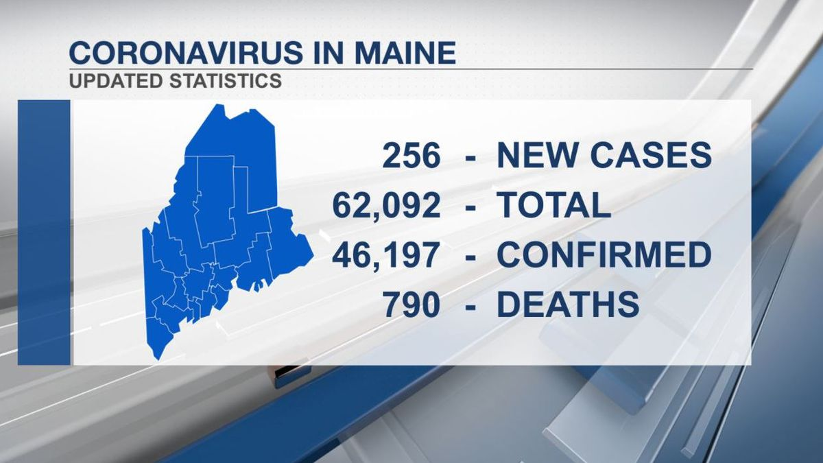 Maine COVID-19 statistics, updated May 3rd