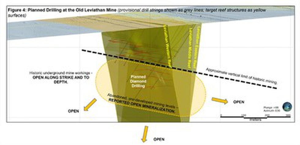 Figure 4: Planned Drilling at the Old Leviathan Mine (CNW Group/Leviathan Gold Ltd)