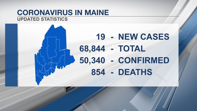 Maine COVID-19 statistics, updated June 21st