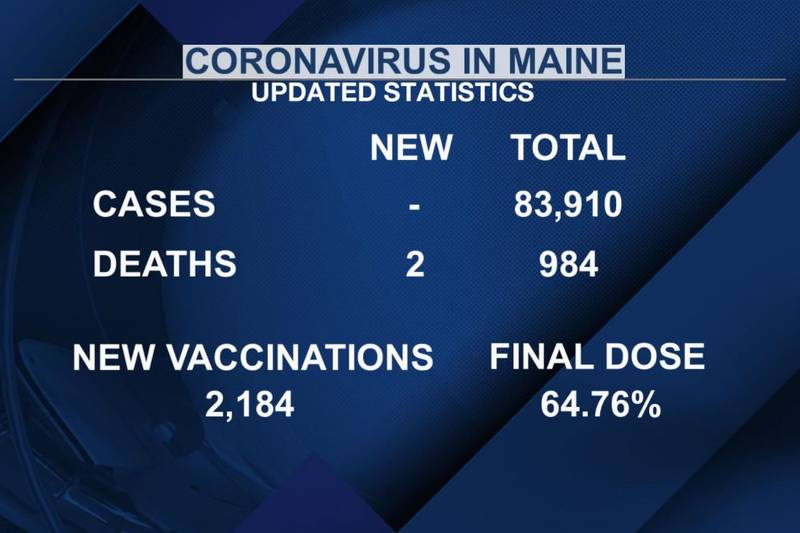 Maine COVID-19 statistics, updated September 19th, 2021