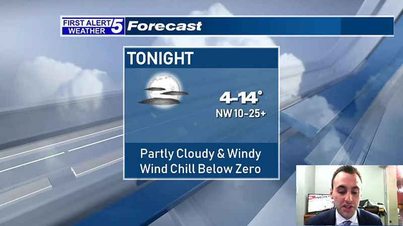 Partly Cloudy, Cold & Blustery Tonight