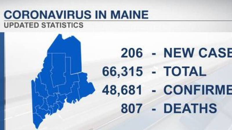 Newly released coronavirus cases from the Maine CDC