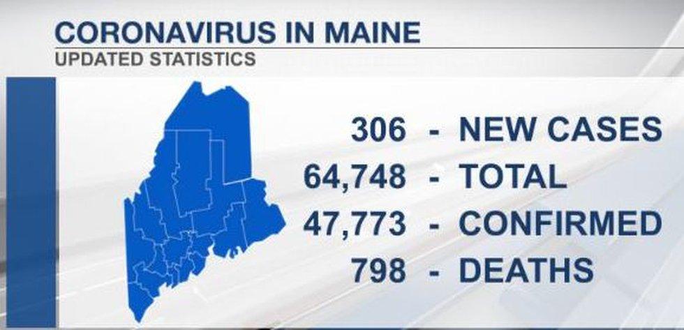 Latest coronavirus cases released by Maine CDC