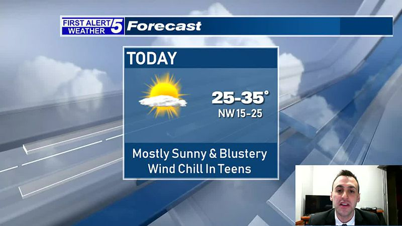 Mostly Sunny, Cold & Blustery Today, Milder Tomorrow