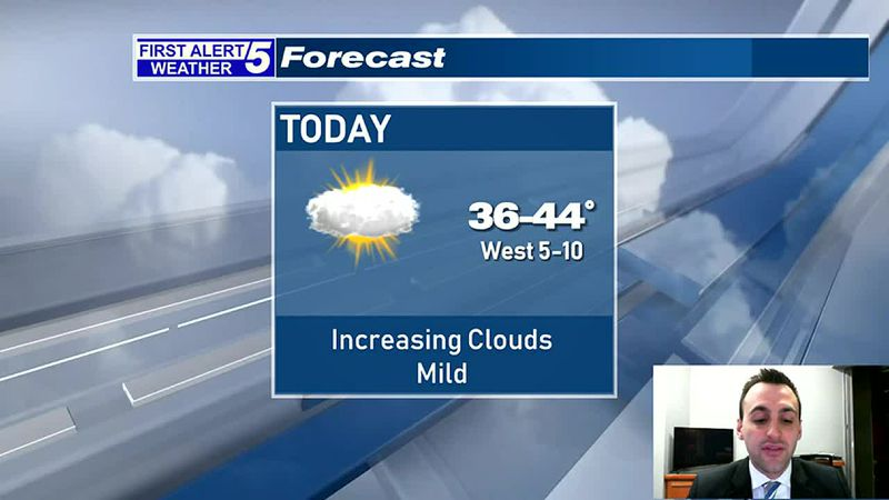 Increasing Clouds Today, Rain & Snow Develops Tomorrow