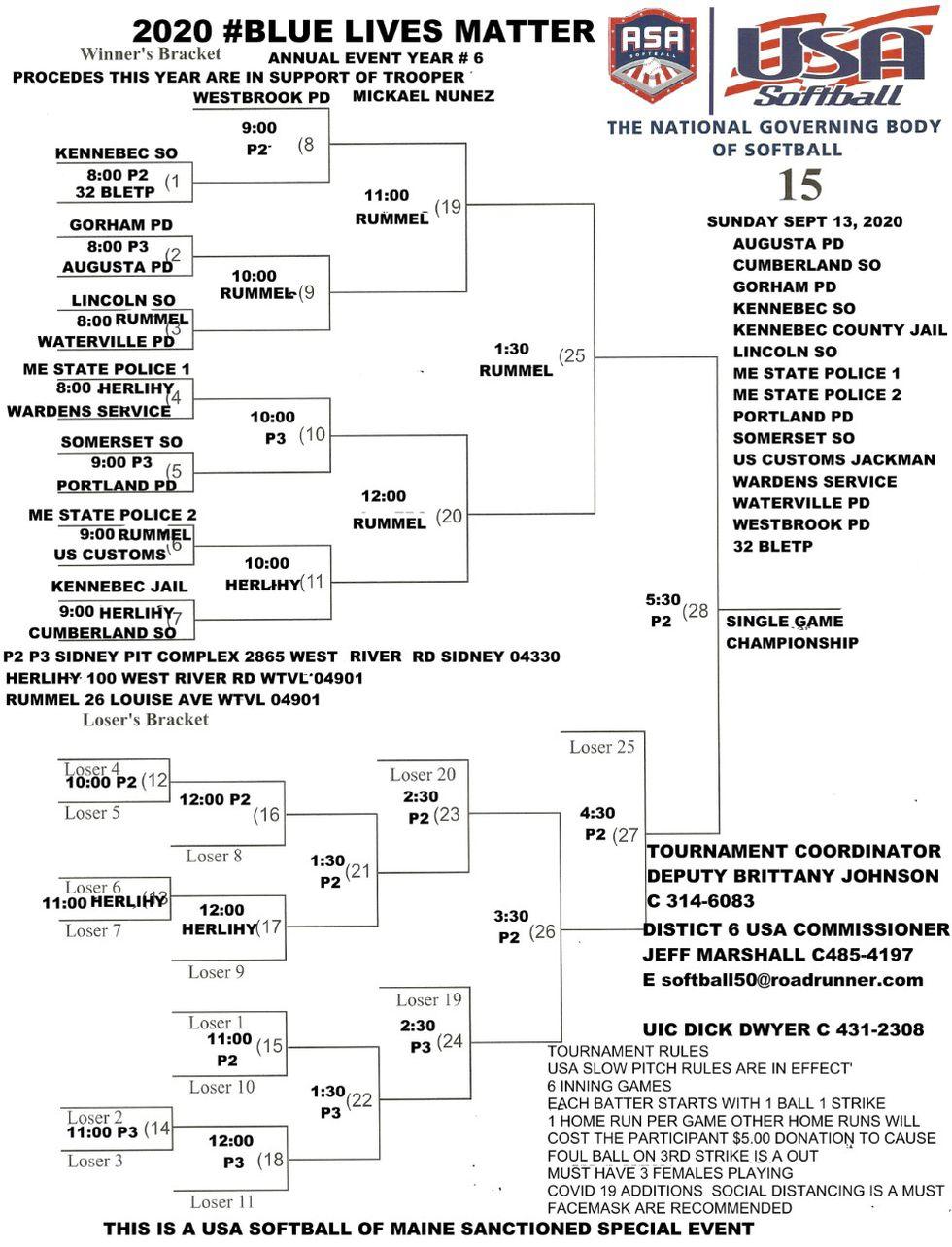 Softball Tournament Bracket