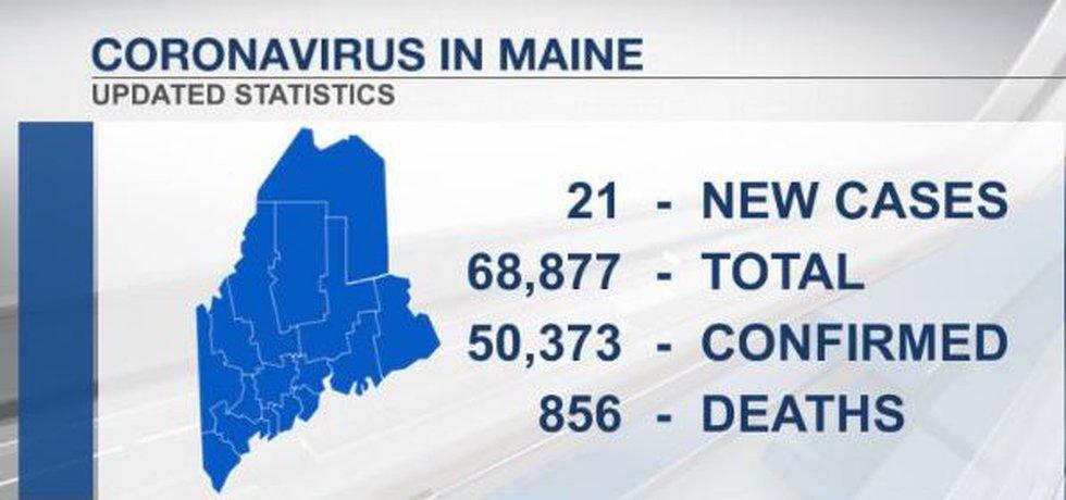 Latest coronavirus case data released by Maine CDC
