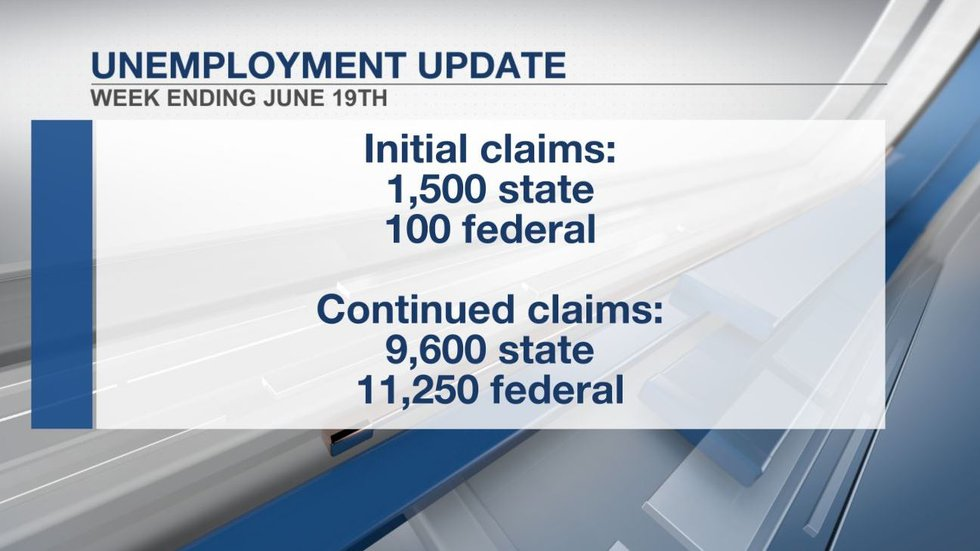 Maine unemployment update for week ending June 19th
