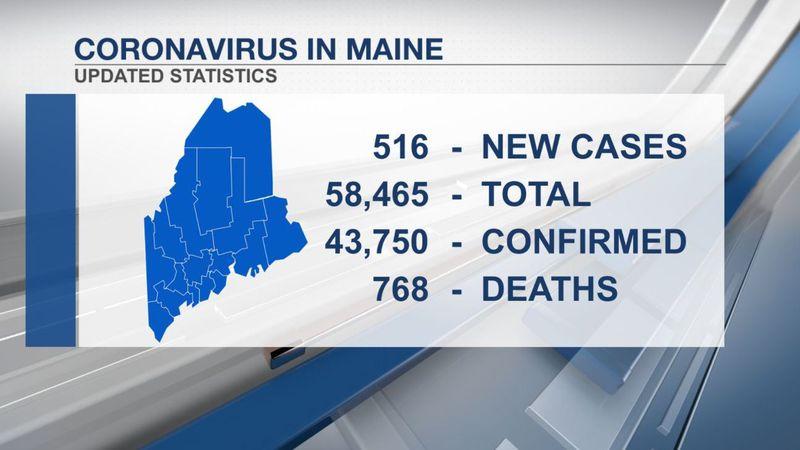 Maine COVID-19 statistics, updated April 21st