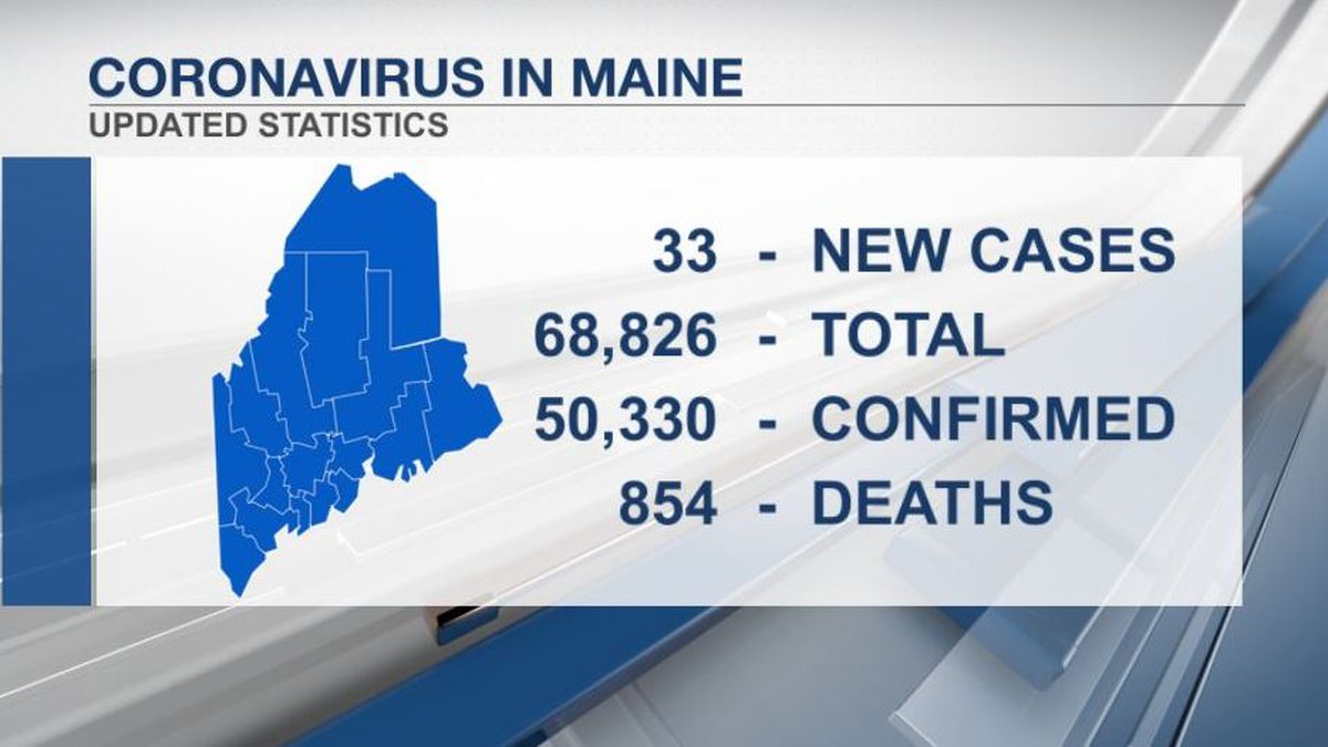 Maine CDC data as of 6-20-21