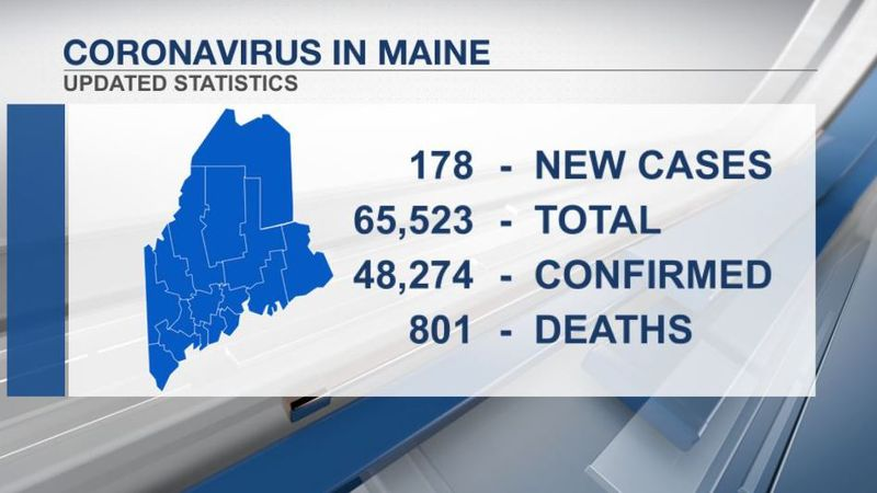 Maine CDC data as of 5-15-21