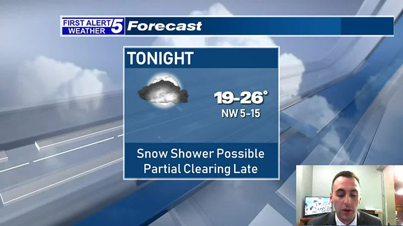 Snow Showers Possible Early, Partial Clearing Late