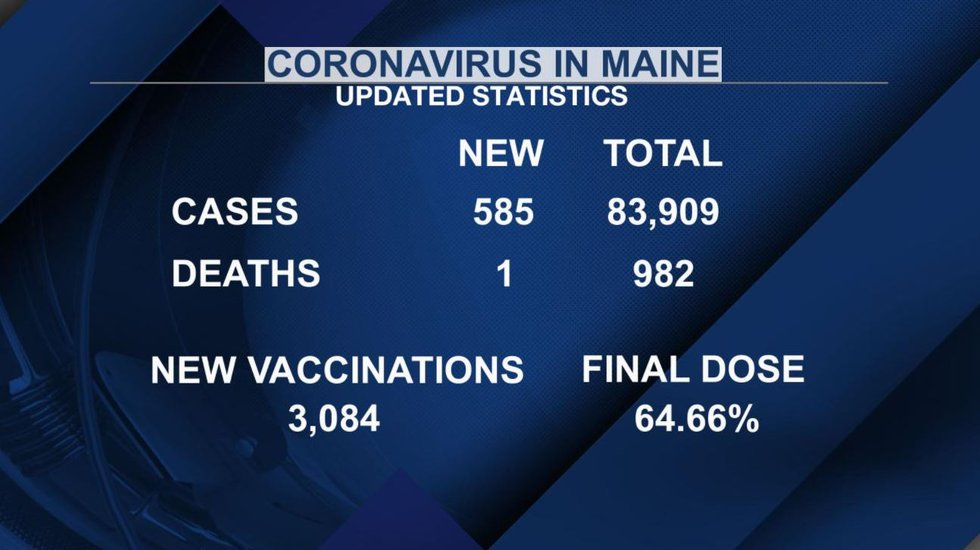 COVID-19 statistics in Maine, updated September 18th, 2021