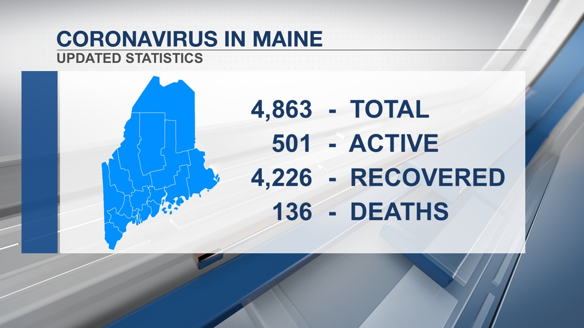 Official Sunday numbers from the Maine CDC.