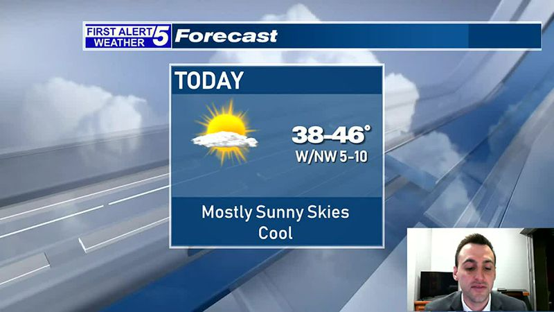 Mostly Sunny & Cool Today