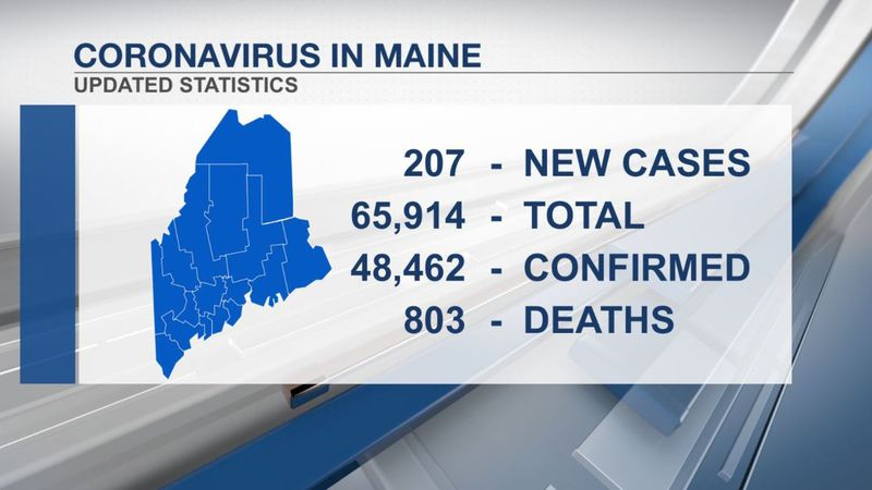 Maine COVID-19 statistics, updated May 17th