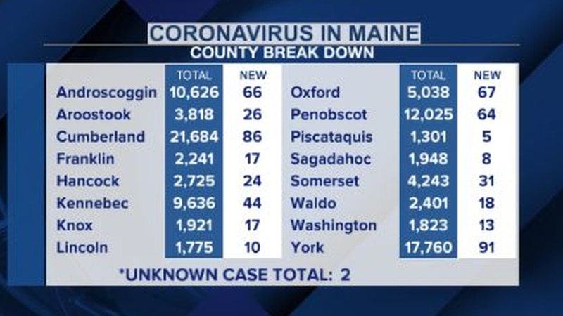 585 new coronavirus cases and seven new deaths.