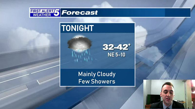 A Few Showers Tonight, Partly Cloudy Skies Tomorrow